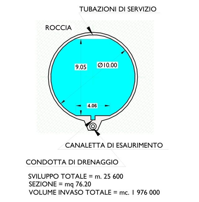 altratecnica-sezione-galleria-elba