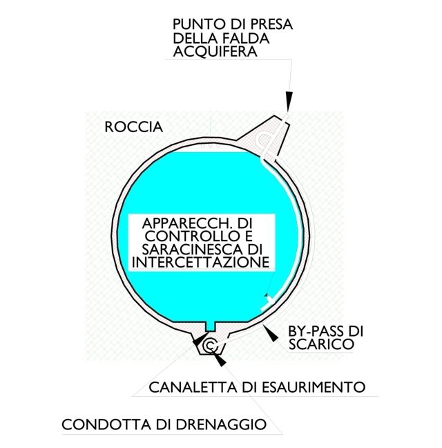 altratecnica-sezione-galleria-elba-presa